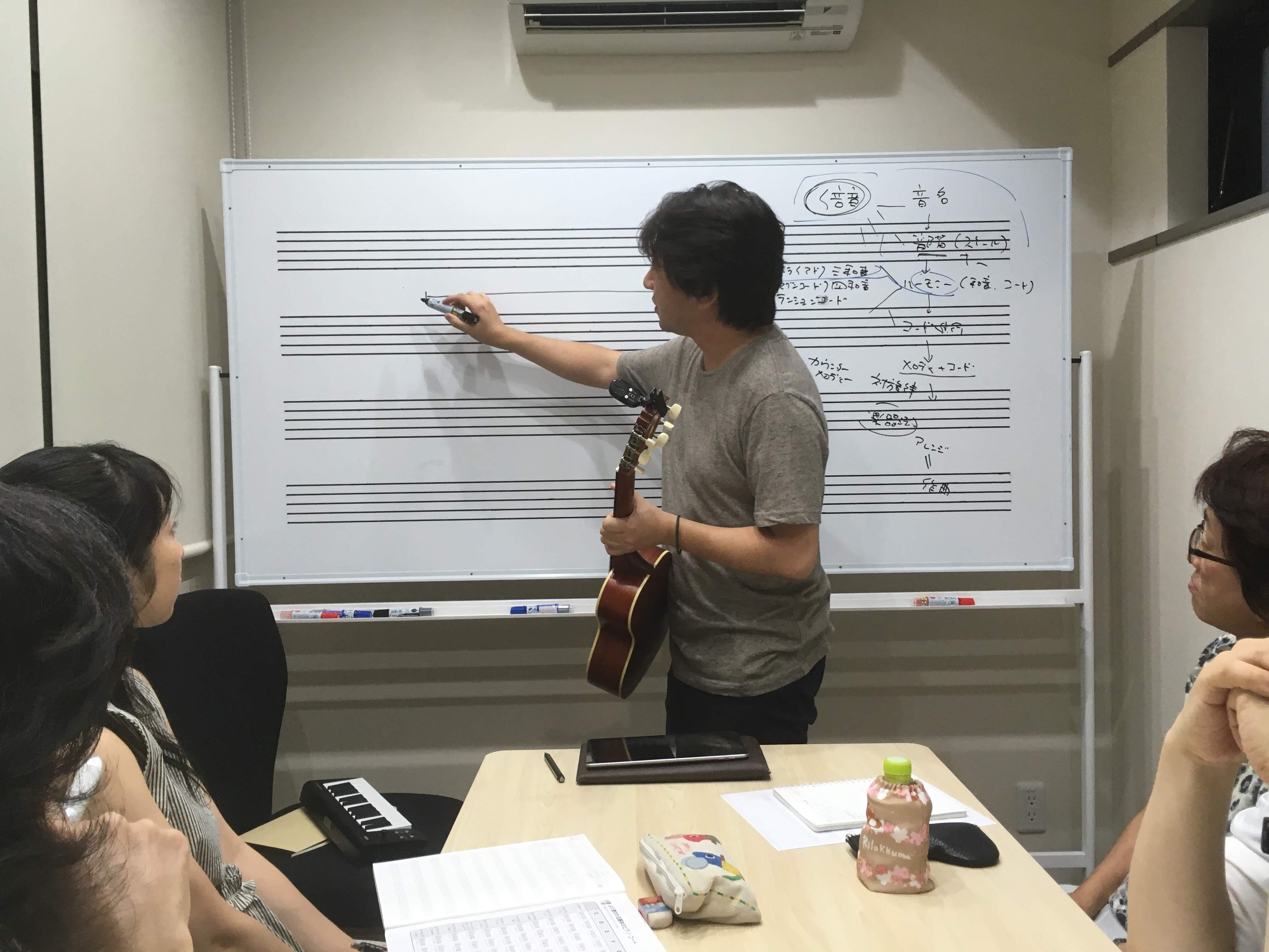 音楽理論レッスン池袋